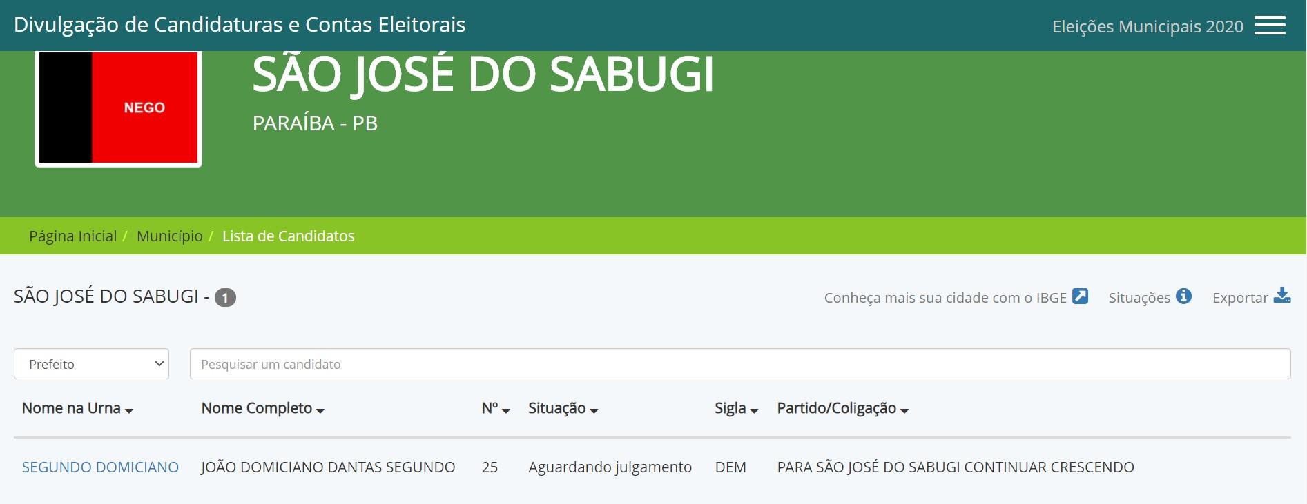 São José do Sabugi tem apenas um candidato a prefeito e eleitores ficam sem opção